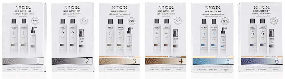 Nioxin Products for Thinning Hair
